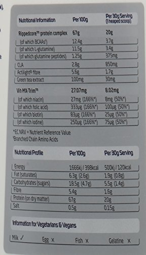 SCI-MX Nutrition Whey Plus Rippedcore 2.2 kg Strawberry – Whey protein shake with added weight management ingredients