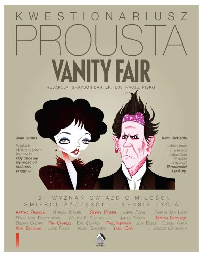 Kwestionariusz Prousta Vanity Fair