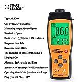 CALDIPREE AR8200 CO2 Carbon Dioxide Air Quality Monitor Analyzer Temp Temperature Thermometer Tester