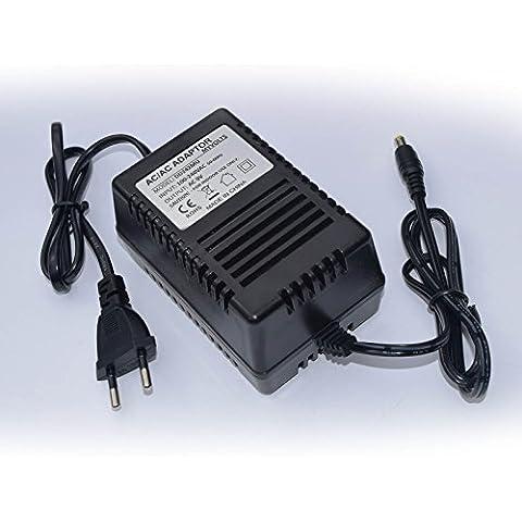 Cargador 9V compatible con Módulo de Batería Alesis DM10 Pro Kit (Fuente de alimentación)