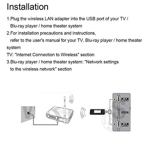 51M4YNIudkL - Adaptador Velidy Wi-Fi inalámbrico USB para televisión, 802.11ac de doble banda 2,4GHz y 5GHz, adaptador USB de red WiFi inalámbrico para smart TV Samsung WIS12ABGNX WIS09ABGN 300M