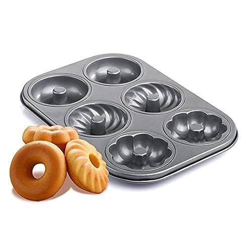 B&Y 6 Cup Non-Stick Metal Regular Muffin & Cupcake Pan (Type2)
