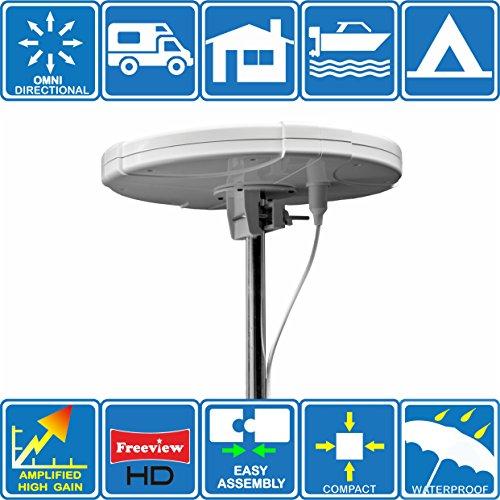 Omnidirektionale Digitale HD TV FM DAB Antenne mit Verstärker für den Wohnmobil Wohnwagen Mobilheime Busse LKW Boote