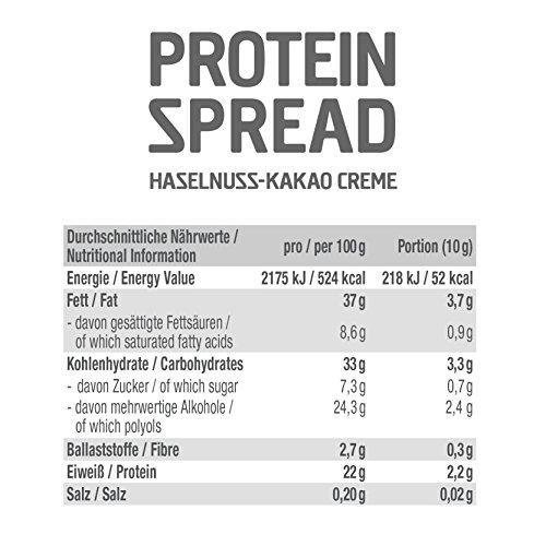 GOT7 Nutrition Protein Spread – Schokoladenaufstrich, 1er Pack (1 x 250 g) - 2