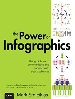 The Power of Infographics: Using Pictures to Communicate and Connect With Your Audiences (Que Biz-Tech) Descargar PDF