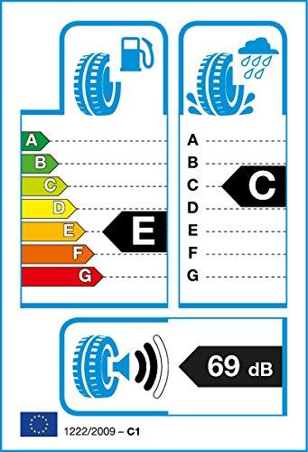 Pneumatici-gomme-auto-estive-Fortuna-F1400-18560-R14-82-H-efficienza-energetica-E-aderenza-sul-bagnato-E-indice-di-rumorosit-2-69-dB