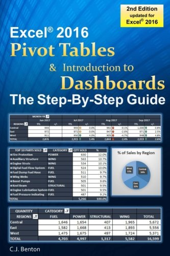Excel Pivot Tables & Introduction To Dashboards The Step-By-Step Guide
