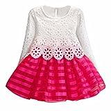 """Il pacchetto include: 1PC Dress dimensioni grafico Size:100 22CM/8.7"""" Shoulder:34CM/13.4"""" Sleeve:56CM/22.0"""" bust Length: 50CM/19.7"""" Suitable Age:2-3Y Size:110 23CM/9.1"""" Shoulder:36CM/14.2"""" Sleeve:58CM/22.8"""" bust Length: 53CM/20.9"""" Suit..."""