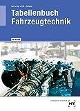 ISBN 3778235109