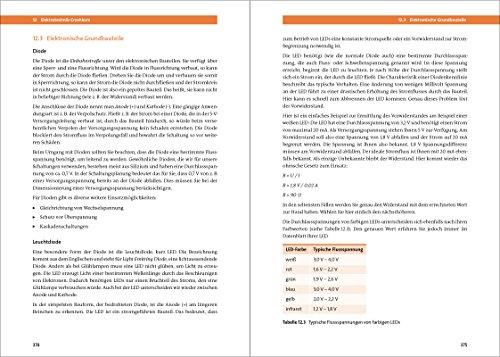 Raspberry Pi: Das umfassende Handbuch - 3