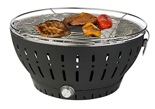 Lidl Florabest Holzkohlegrill Test : Rauchfreier grill test idahosuicide