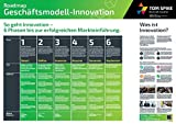 TOM SPIKE Roadmap Geschäftsmodell-Innovation - DIN A0 - Deutsch