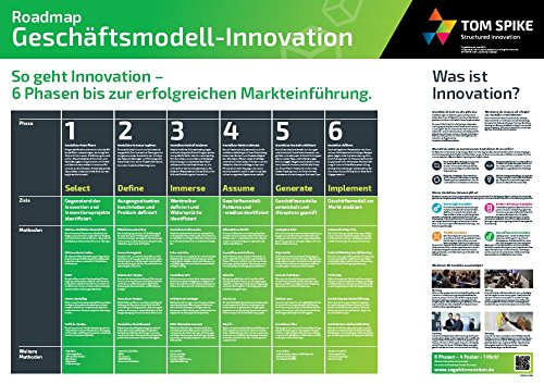 TOM SPIKE Roadmap Geschäftsmodell-Innovation - DIN A0 - Deutsch (Canvas Business Cases)