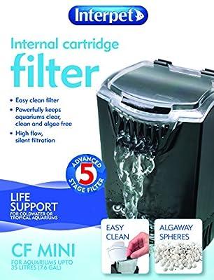 Interpet Cartridge Filter