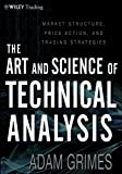 Technical Analysis Books - Best Reviews Guide