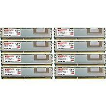 Komputerbay - Memoria RAM (16 GB, 8 x 2 GB, 667 MHz, PC2-5300, DDR2 ECC FB Dual Rank, 2Rx 8, búfer completo)