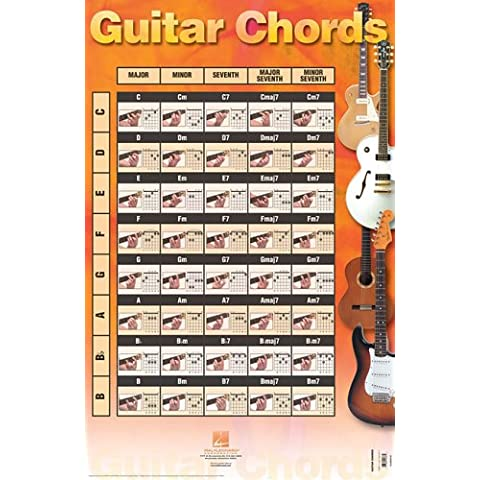 Guitar Chords Poster - Hal Leonard Guitar Chords Poster