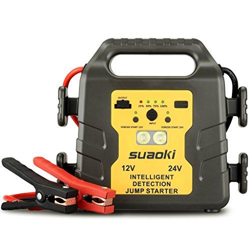 Suaoki Auto Starthilfe 1000A Spitzenstrom 24000mAh 12V / 24V Autobatterie Anlasser, Externes Akku- Ladegerät mit Kompass, LCD Display und LED Taschenlampe für Laptop, Smartphone, Tablet und Vieles Mehr
