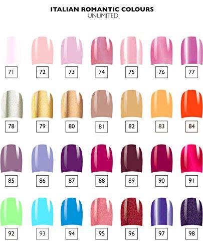 vernis à ongles italian romantic colours unlimited 96