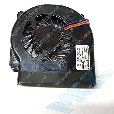 NEW IBM Lenovo Thinkpad X60 X61 CPU Cooling Fan 44C9549 34.47Q22.001