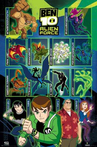 Pyramid International Ben 10-Alien Force, Characters-Poster/Maxi-Poster (Ben 10 Alien Force Ps2)