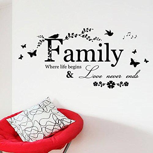 Applique Kunst (ZHANG Wallpaper Küche Kunst Wand Aufkleber Applique Fresco Buchstaben Englisch Dekorative Hintergrund Aufkleber Gefühl Full Love Family Sticker)