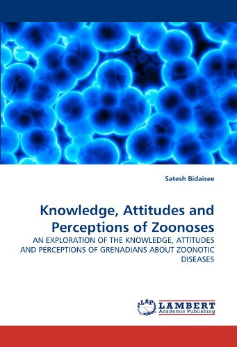 Knowledge, Attitudes and Perceptions of Zoonoses por Satesh Bidaisee