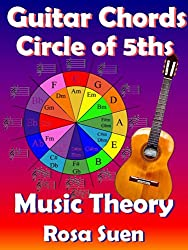Music Theory - Guitar Chord Theory - Circle of Fifths Fully Explained and Applications to Guitar: Learn Guitar