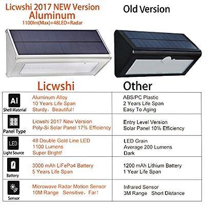 Licwshi 1100 Lumens Solarleuchten 48 LED 4500mAh mit Aluminiumlegierungsgehäuse, Wasserdichtkeit im Freien, Radar-Bewegungsinduktion, es ist geeignet für Laubengang, Garten, Hof, Garage