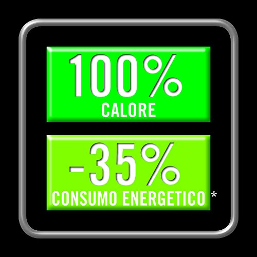 IMETEC-4928E-Calefactor-Verde