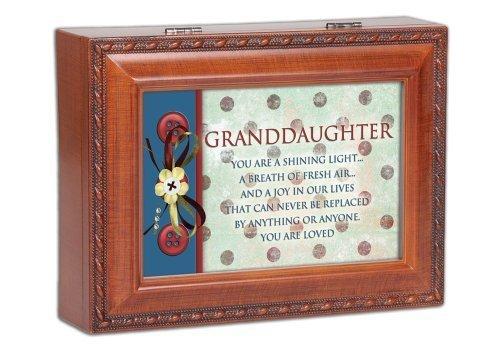 Cottage Garden Traditional Granddaughter Music Box by Cottage Garden