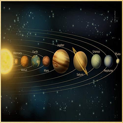 zxddzl Solar System Galaxy Konstellation Retro Papier Poster Wandhauptdekoration 6 42 * 30