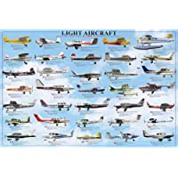 Empire Educational Poster General Aviation Light Aircraft with Accessory multicoloured preiswert