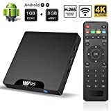 Best Android TV Box - Android TV Box - Android 7.1 Smart TV Review