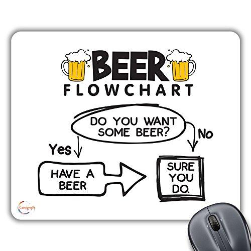 cp370Bier Flussdiagramm Sie einige Bier? Neuheit Geschenk bedruckt PC Laptop Mauspad