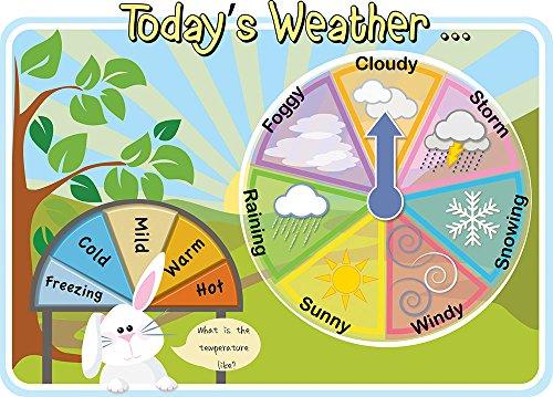 Inspirational Playlands P492212 Today'S - Tabla para meteorología