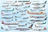 Empire Poster représentant les différents avions de la Civil Aircraft, avec légendes en anglais + accessoires de fixation multicolore