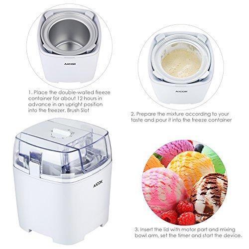 eismaschine 1 5 l aicok 3 in 1 eiscrememaschine joghurt und sorbet frieren maschine. Black Bedroom Furniture Sets. Home Design Ideas