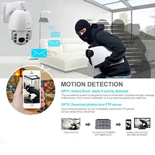 FLOUREON WiFi Telecamera di Sorveglianza PTZ IP Camera – HD 1080P 2.0MP ONVIF 5X Zoom P2P Impermeabile Dom Videocamera Visione Notturna Allarme Email Supporta Micro SD