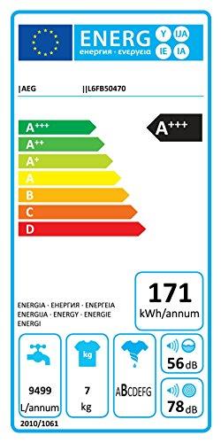 AEG LAVAMAT L6FB50470 Waschmaschine / A+++ / 7kg / 1400 UpM / Mengenautomatik / Startzeitvorwahl / weiß / Frontlader