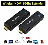 Measy W2H NANO Extender Wireless Via HDMI, Amplificatore HDMI Senza Fili su Wifi - 1080p, Fino a 30 m