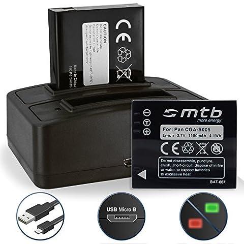 2 Akkus + Dual-Ladegerät (USB) LB-080 / S005 für Kodak PIXPRO SP1, SP360 (4K) / Panasonic Lumix FS… , FX…, LX… - Kompatible Modelle s. Liste!