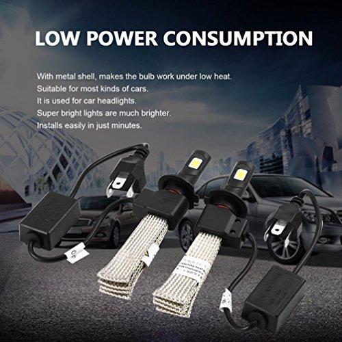 Preisvergleich Produktbild 1 Paar Auto LED Scheinwerfer H7 oder H4 Wasserdichte 6000 Karat COB Auto Scheinwerferlampe (Farbe: schwarz)