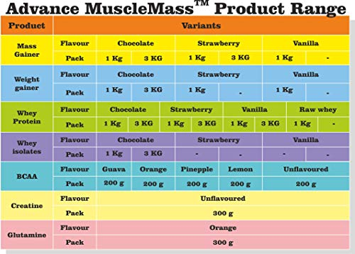 Advance MuscleMass High Protein Mass Gainer Supplement Powder (Chocolate) - 1 Kg / 2. 2 Lb
