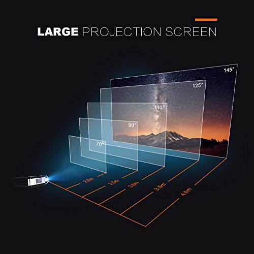 """Top Video Projector, RAGU Z720 HD Portable Movie Projector Efficiency 1280×720 Resolution 5.8"""" LCD Home Theater Video Projector with HDMI Support 1080P VGA USB SD AV TV Laptop for Entertainment Game Party on Amazon"""