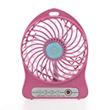UEETEK Super Big Wind Portable 3 Gears USB Batery Fan with 2200mAh 16850 Lithium Battery Working Time 7.5 Hours - Black (Pink)