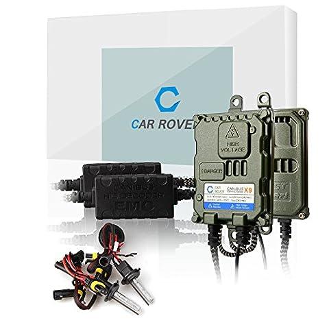 Car Rover H7 Canbus Xenon Hid Kit No Error Décodage Ballast 55W Ampoule De Phare 6000K - Hella Xenon Giallo Bulbi