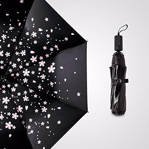 zjm-automatic-umbrellas-female-sun-protection-uv-black-umbrella-folding-umbrellas-dual-use-small-bla