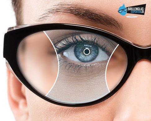Brillenglas-wechsel - Gleitsicht-Arbeitsplatzgläser für Ihre Fassung und in Ihren Sehstärken,...