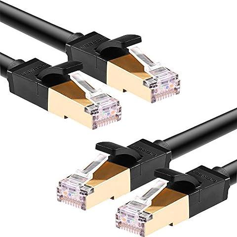2 x 2m Cable de Red Cat 7, Ugreen Cable Ethernet Lan 10000Mbit/s con conector RJ45 (10 Gigabit, 600MHz, cable STP), Compatible con CAT 6, CAT 5e, CAT 5 (2 Unidades de 2 Metros,